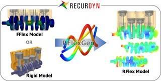 recurdyn-multi-flexible-dynamics-rflexgen-thumb.jpg