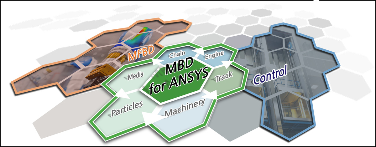 Scalability to various Multi-Body Dynamics applications - MultiBody Dynamics for ANSYS advantage 4