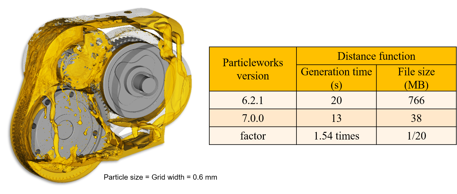 particleworks-whatsnew-pre-processing-reducing-time-and-size-of-DF-generation.png