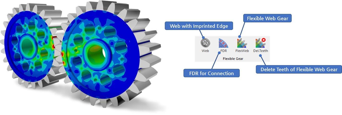 What's New in RecurDyn V9R4 - Flexible Web Gear
