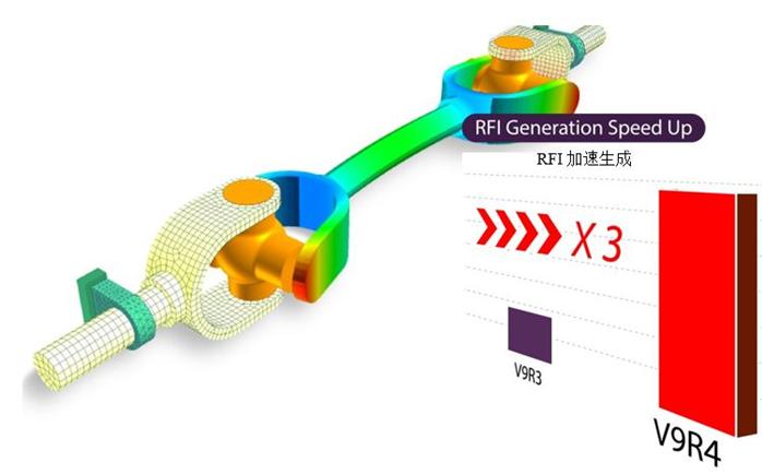 RecurDyn V9R4的新增功能-本徵求解器增強
