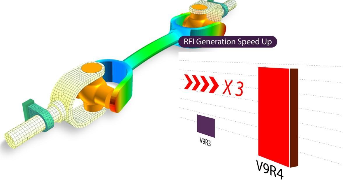 What's New in RecurDyn V9R4 - Eigen Solver Enhancement