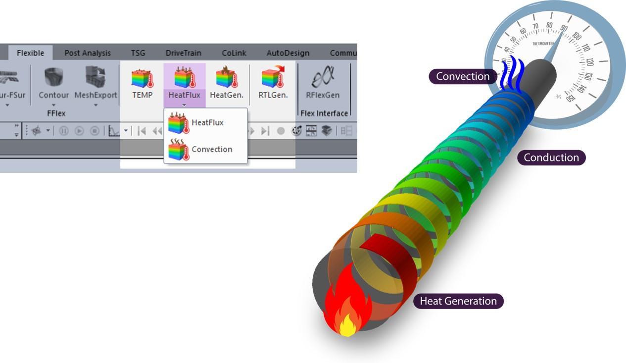 What's New in RecurDyn V9R4 - FFlex Thermal