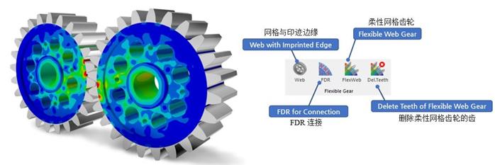 RecurDyn V9R4的新增功能-靈活的Web Gear