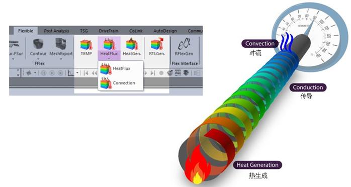 RecurDyn V9R4的新增功能-FFlex Thermal
